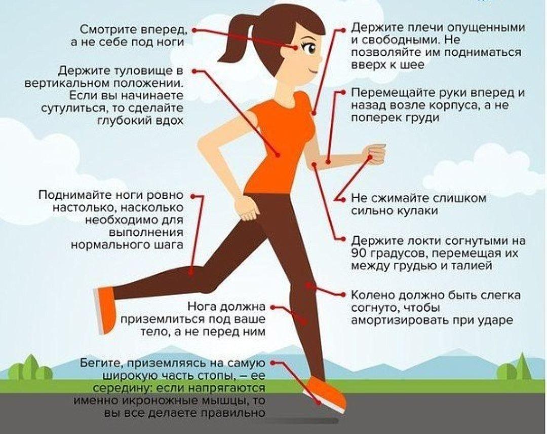 Начать заниматься спортом для похудения