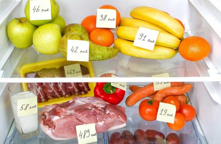 как посчитать сколько нужно калорий для похудения