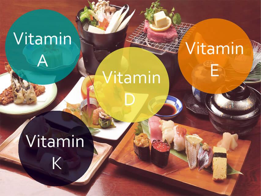 Жирорастворимые витамины (A, D, Е и другие)