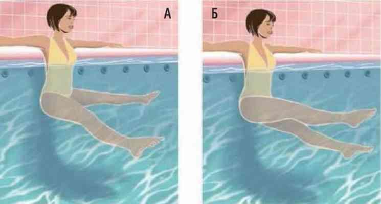 Упражнения в бассейне для похудения для мужчин и женщин