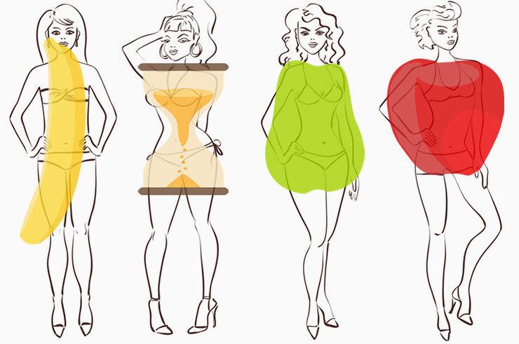 Фигура Яблоко - как похудеть в животе, тип фигуры женщины