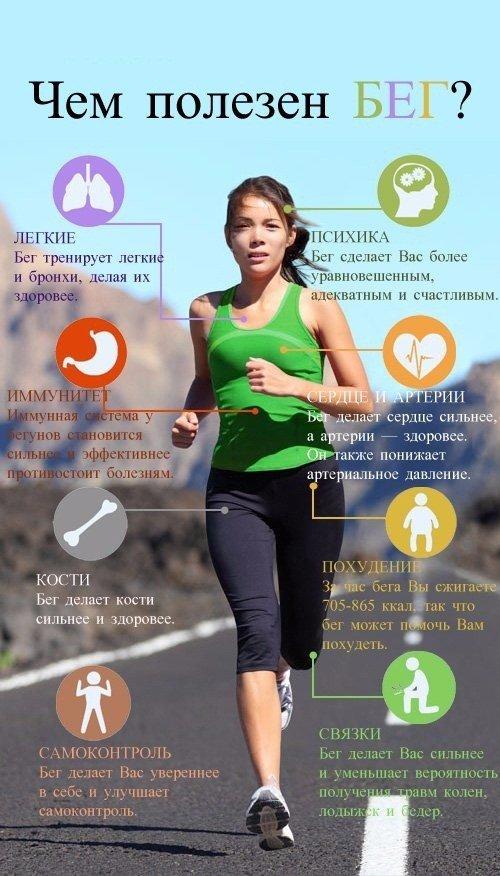 Чтобы Похудеть Нужно Ходить По Утрам. 4 вещи, которые нужно сделать утром, чтобы похудеть