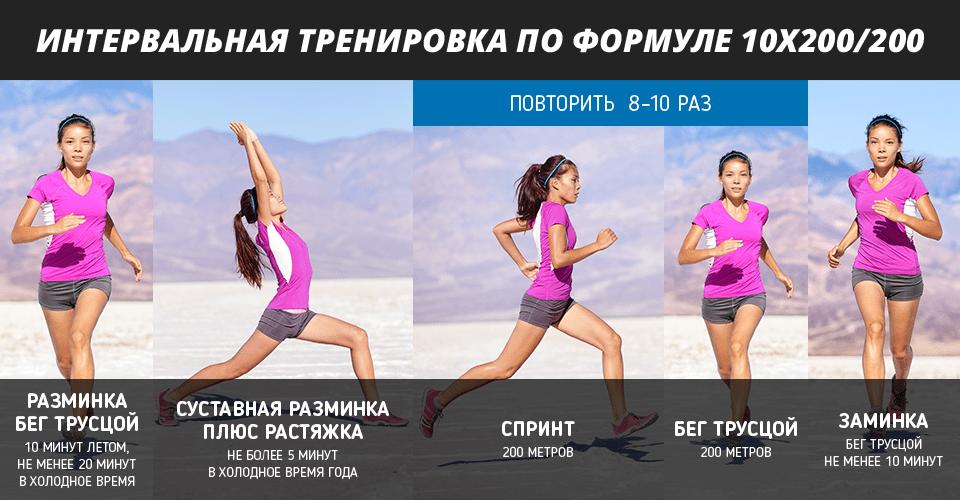Бег Время Сбросить Вес. Как правильно бегать, чтобы похудеть?