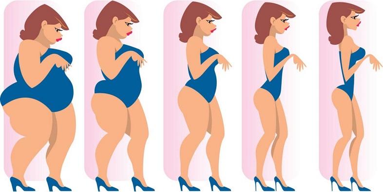 Диета на неделю эффективная - на сколько можно похудеть за неделю?