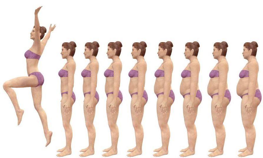 Как похудеть за 1 день до школы. Как похудеть на 2 кг – быстро, за.