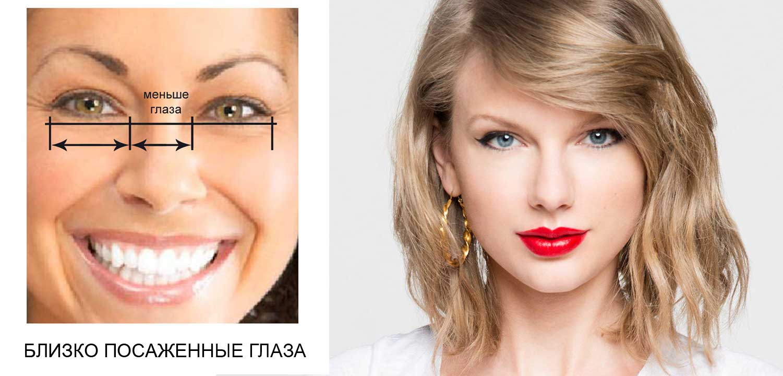 Макияж для близко посаженных глаз: как краситься, пошаговая инструкция