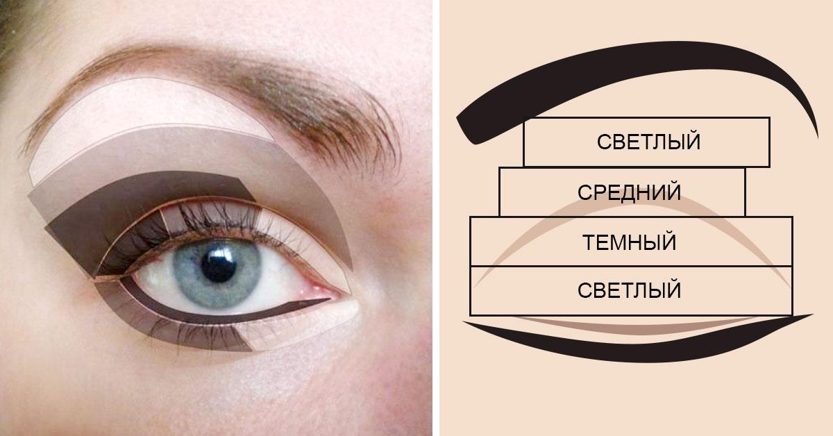 покрову правила макияжа глаз с картинками патологий артериальной