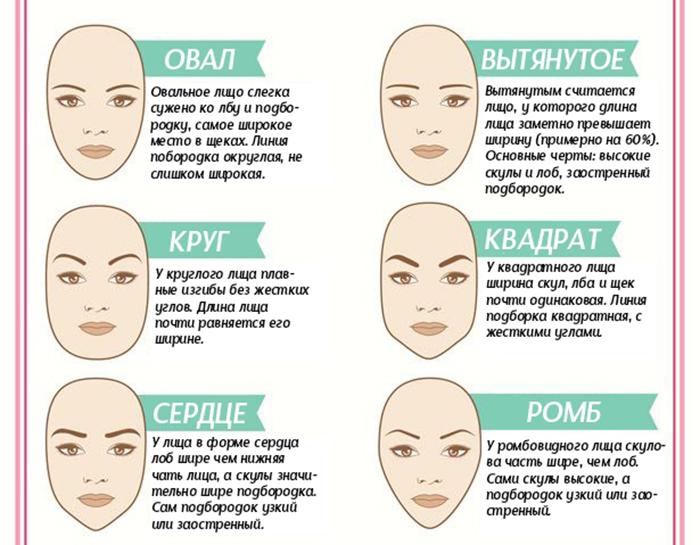 Прямые брови на круглом лице
