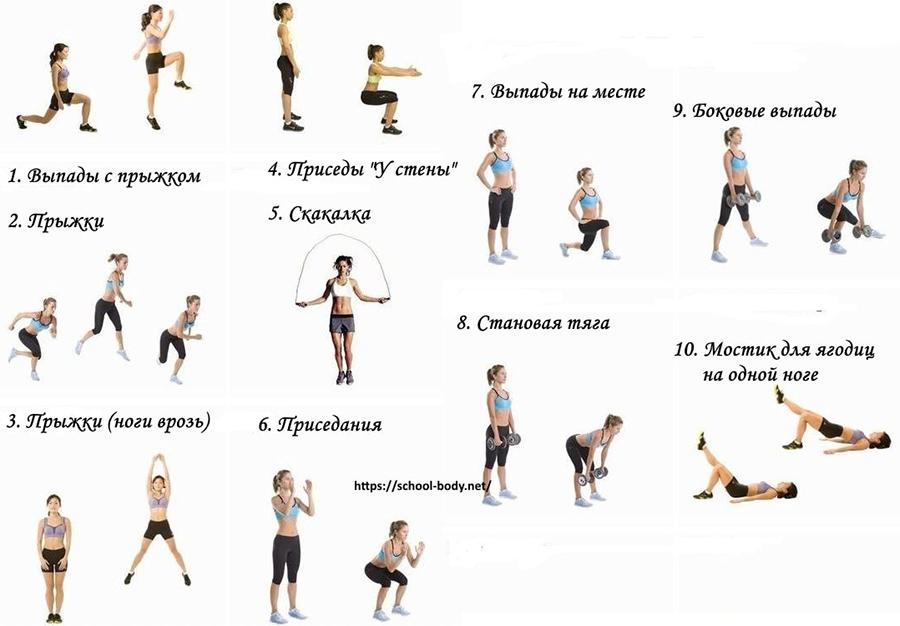 Подборка упражнений похудения